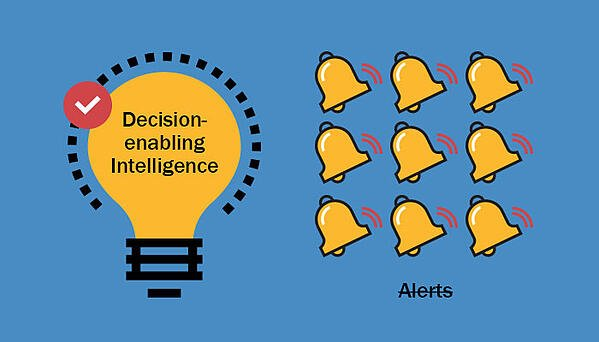 go-for-decision-enabling-intelligence