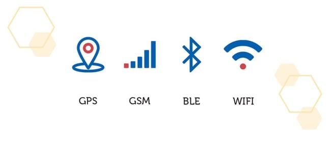 gps-gsm-ble-qifi-tracking-for-ltl-shipments