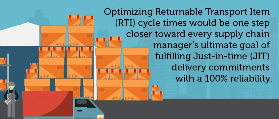 Optimizing Returnable Transport Item