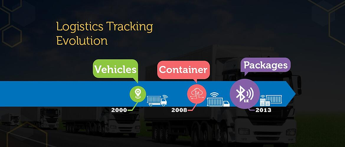 Vehicle, Container, or Package Tracking: What's Right for You?