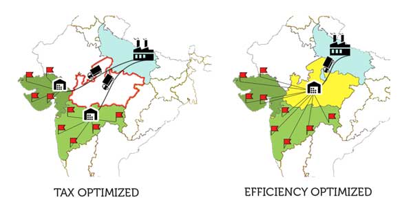 Pre and Post GST Impact on Supply Chain
