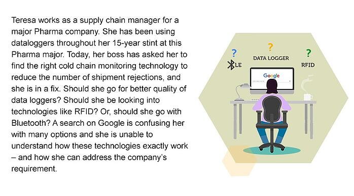 best-technology-for-cold-chain-monitoring