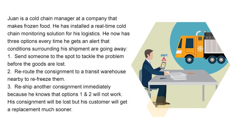 get-actionable-alerts-in-your-cold-chain