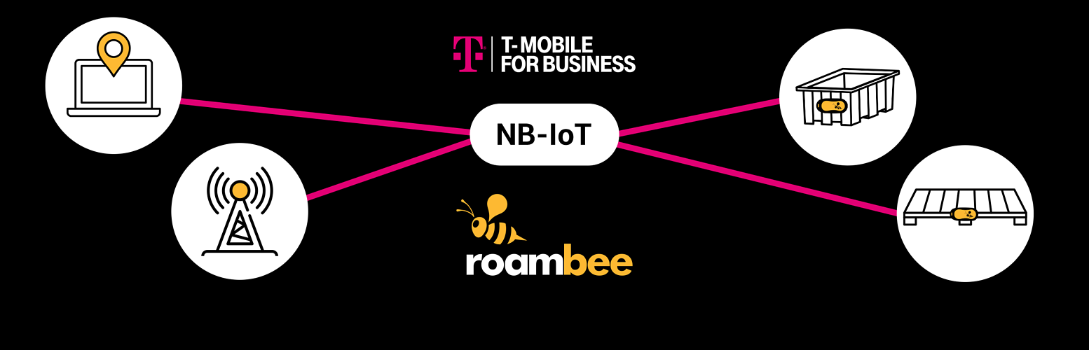 Narrowband IoT Broadens the Adoption of Asset Tracking Services — Here's How