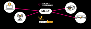 https://content.roambee.com/hubfs/Narrowband%20IoT%20Broadens%20the%20Adoption%20of%20Asset%20Tracking%20Services/HEADER2.png