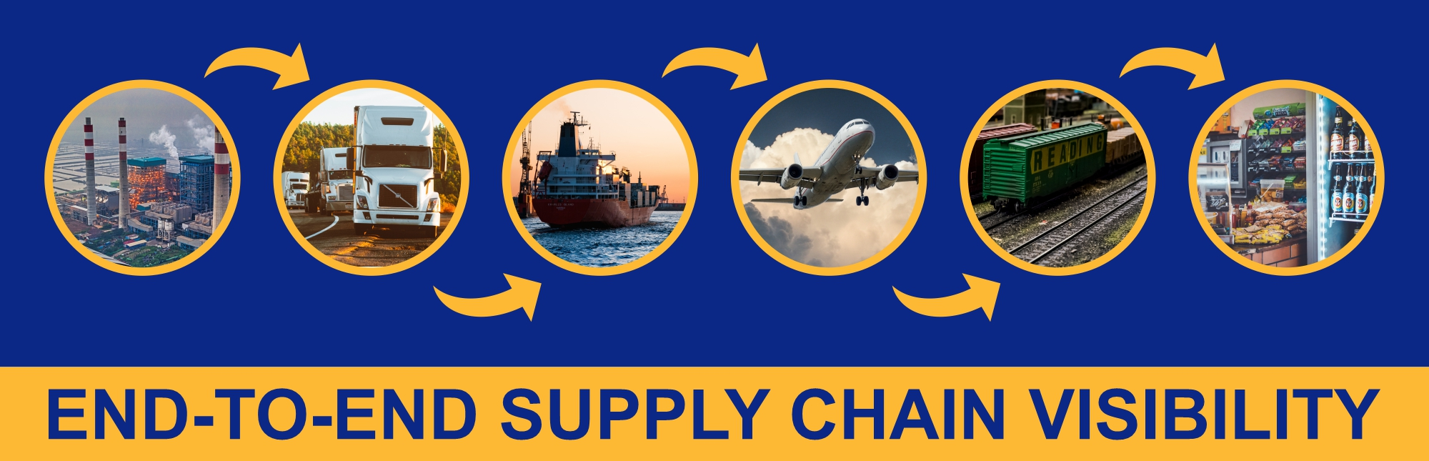 Why You Should Care about End-to-End Supply Chain Visibility